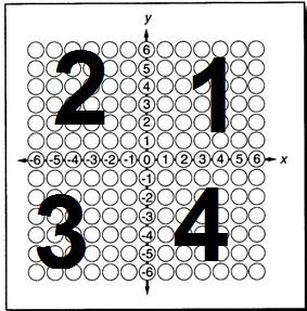 quadrant214