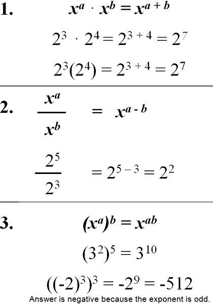 lawsexponents