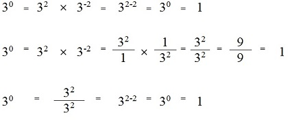 zeroexponents